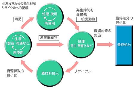 2006年度 センター試験【現代社...